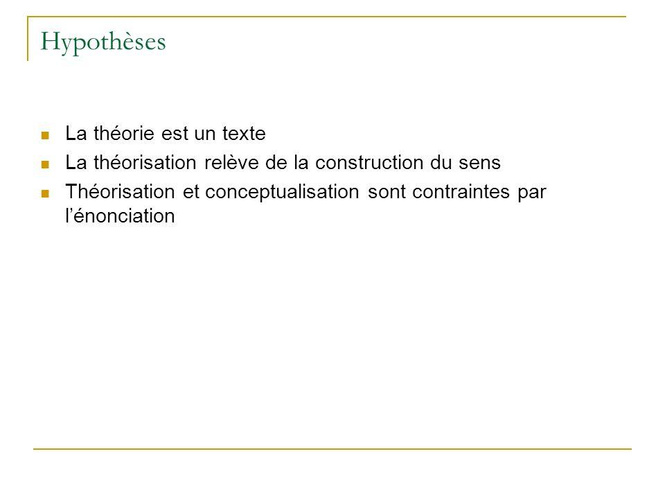 Hypothèses La théorie est un texte La théorisation relève de la construction du sens Théorisation et conceptualisation sont contraintes par lénonciati