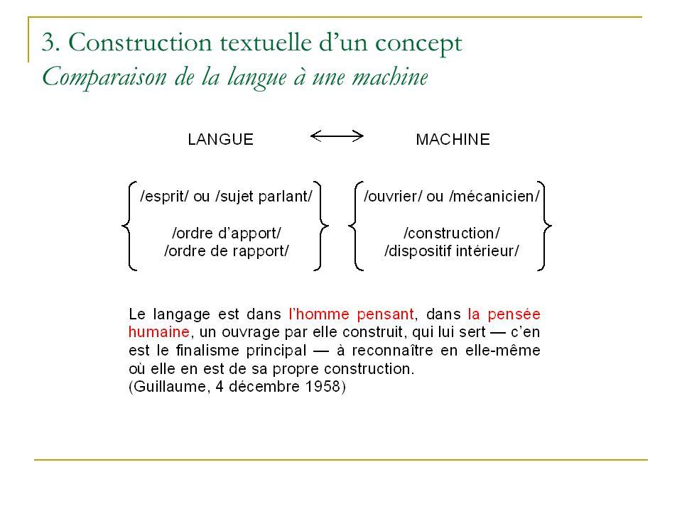 3. Construction textuelle dun concept Comparaison de la langue à une machine