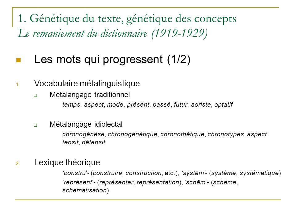 1. Génétique du texte, génétique des concepts Le remaniement du dictionnaire (1919-1929) Les mots qui progressent (1/2) 1. Vocabulaire métalinguistiqu