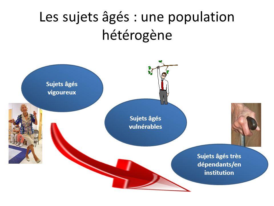 Sujets âgés vulnérables Les sujets âgés : une population hétérogène Sujets âgés vigoureux Sujets âgés très dépendants/en institution