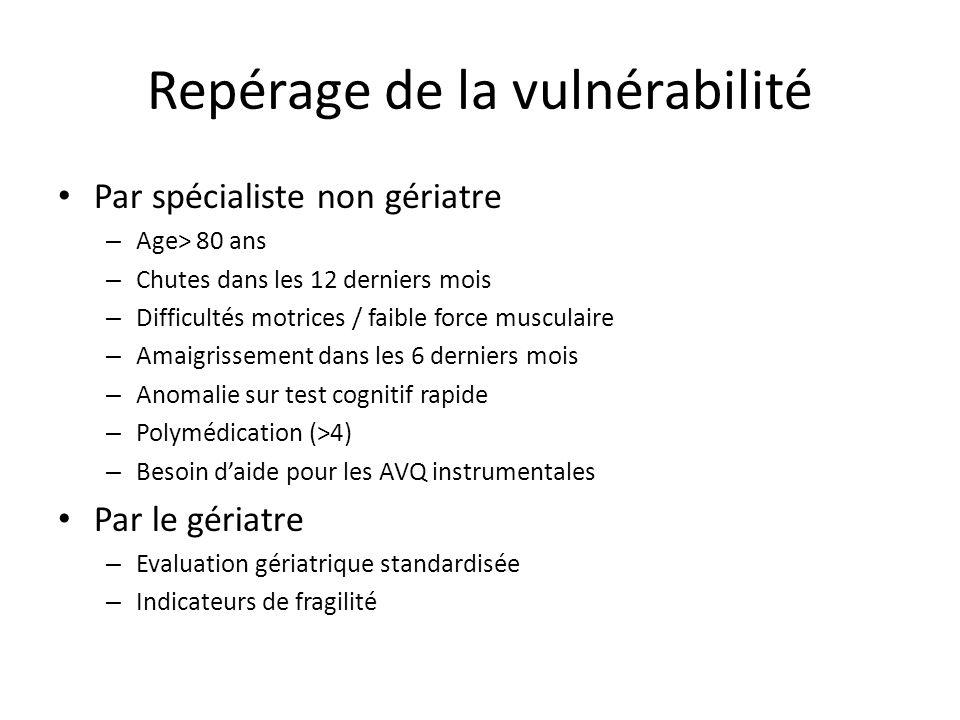 Repérage de la vulnérabilité Par spécialiste non gériatre – Age> 80 ans – Chutes dans les 12 derniers mois – Difficultés motrices / faible force muscu
