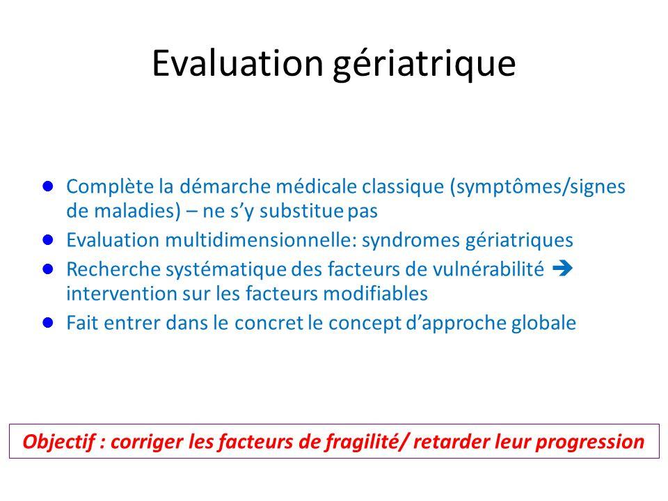 Evaluation gériatrique Complète la démarche médicale classique (symptômes/signes de maladies) – ne sy substitue pas Evaluation multidimensionnelle: sy