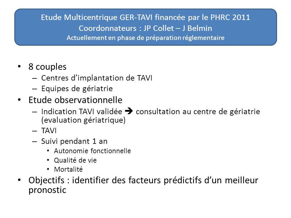 8 couples – Centres dimplantation de TAVI – Equipes de gériatrie Etude observationnelle – Indication TAVI validée consultation au centre de gériatrie