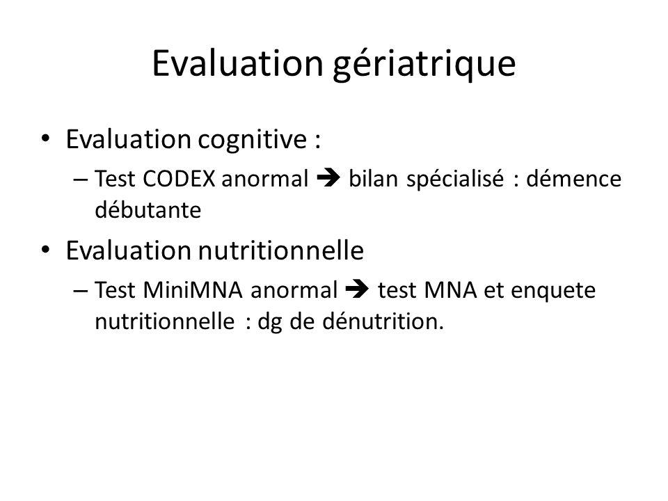 Pronostic en fonction des co morbidités – score de comorbidité combiné de Gagne 2011 #30% à un an Gagne JJ, J Clin Epidemiol.