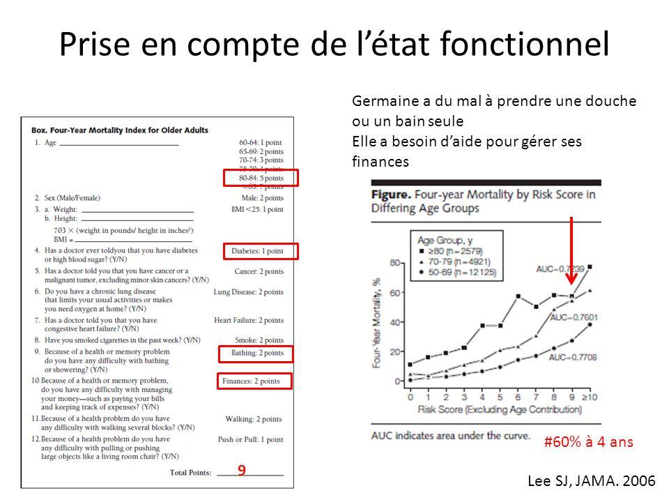 Cas clinique Age : pas très limitant Comorbidités sérieuses Evaluation gériatrique – Démence débutante – Dénutrition protéino-énergétique – Fragilité : 3 critères de Fried