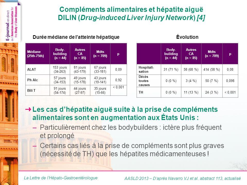 La Lettre de lHépato-Gastroentérologue Compléments alimentaires et hépatite aiguë DILIN (Drug-induced Liver Injury Network) [4] Les cas dhépatite aigu
