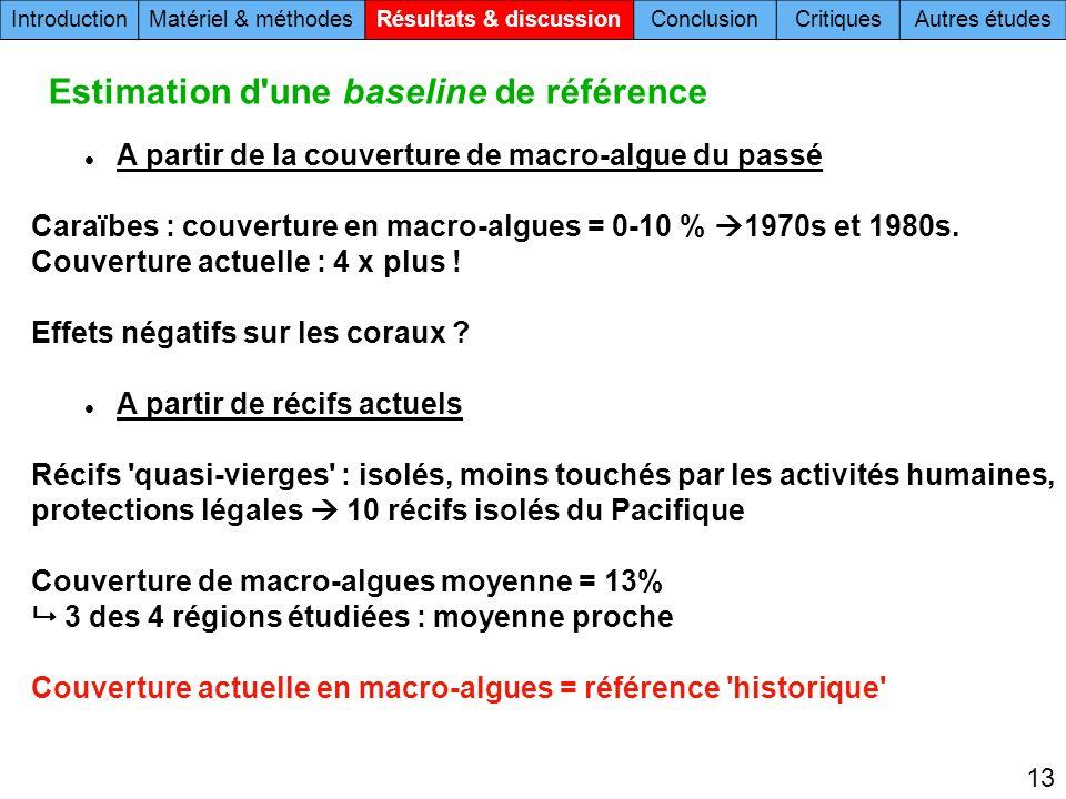 Estimation d une baseline de référence A partir de la couverture de macro-algue du passé Caraïbes : couverture en macro-algues = 0-10 % 1970s et 1980s.