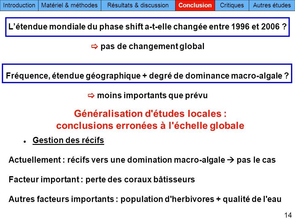 Létendue mondiale du phase shift a-t-elle changée entre 1996 et 2006 ? pas de changement global Fréquence, étendue géographique + degré de dominance m