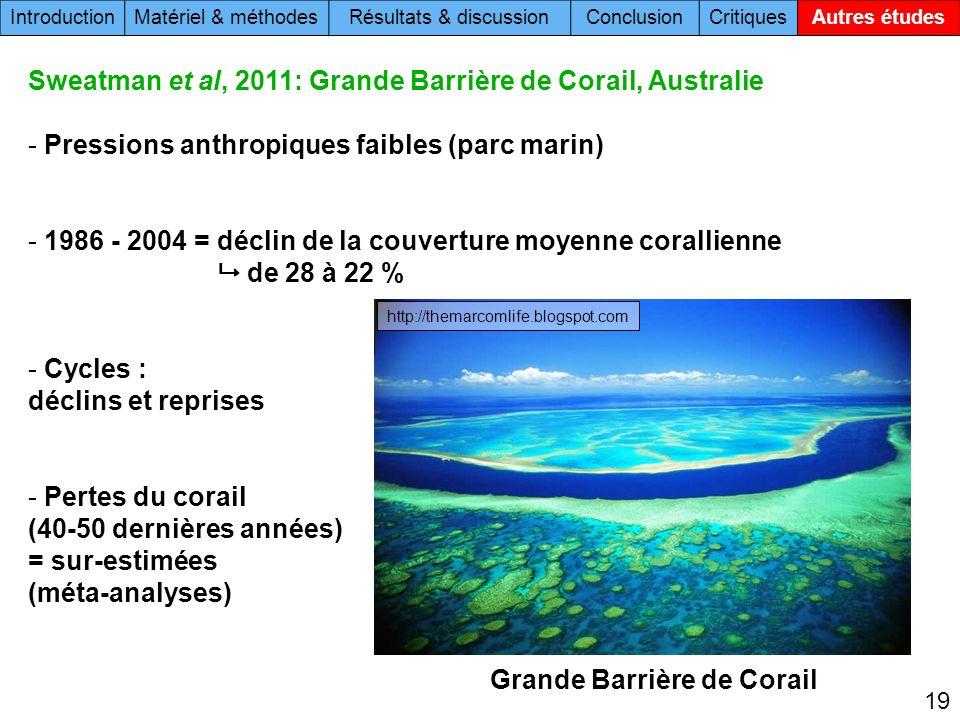 19 Sweatman et al, 2011: Grande Barrière de Corail, Australie - Pressions anthropiques faibles (parc marin) - 1986 - 2004 = déclin de la couverture moyenne corallienne de 28 à 22 % - Cycles : déclins et reprises - Pertes du corail (40-50 dernières années) = sur-estimées (méta-analyses) IntroductionMatériel & méthodesRésultats & discussionConclusionCritiquesAutres études http://themarcomlife.blogspot.com Grande Barrière de Corail