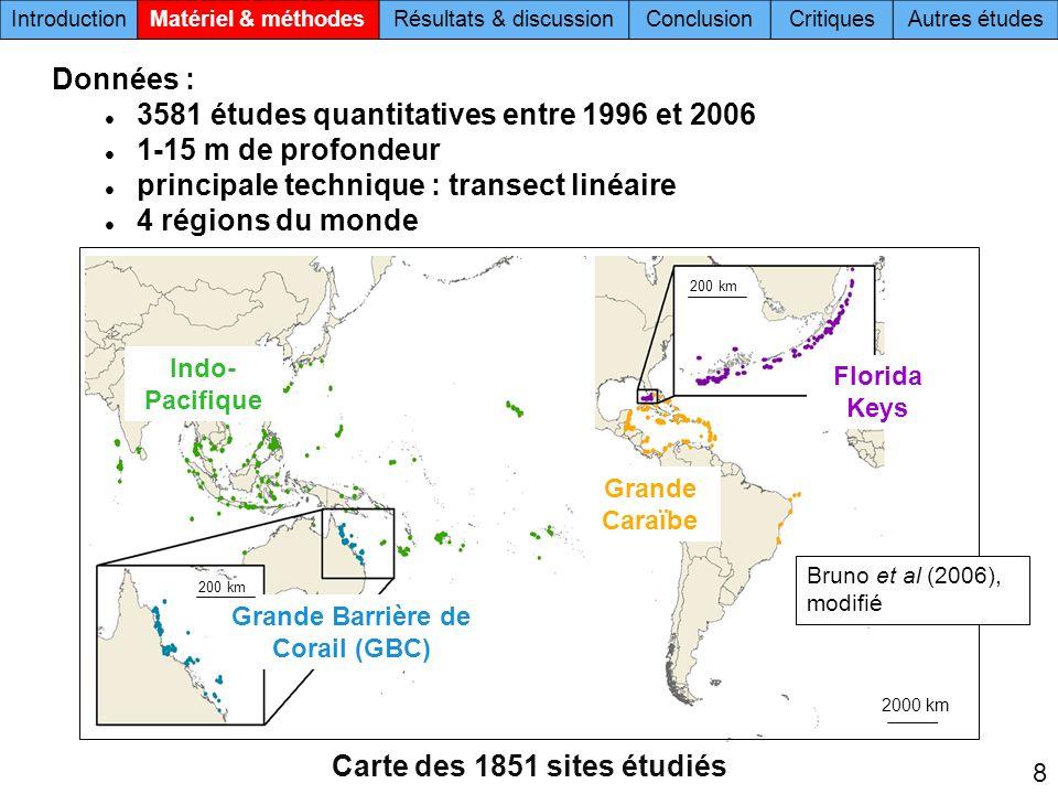 Données : 3581 études quantitatives entre 1996 et 2006 1-15 m de profondeur principale technique : transect linéaire 4 régions du monde Carte des 1851