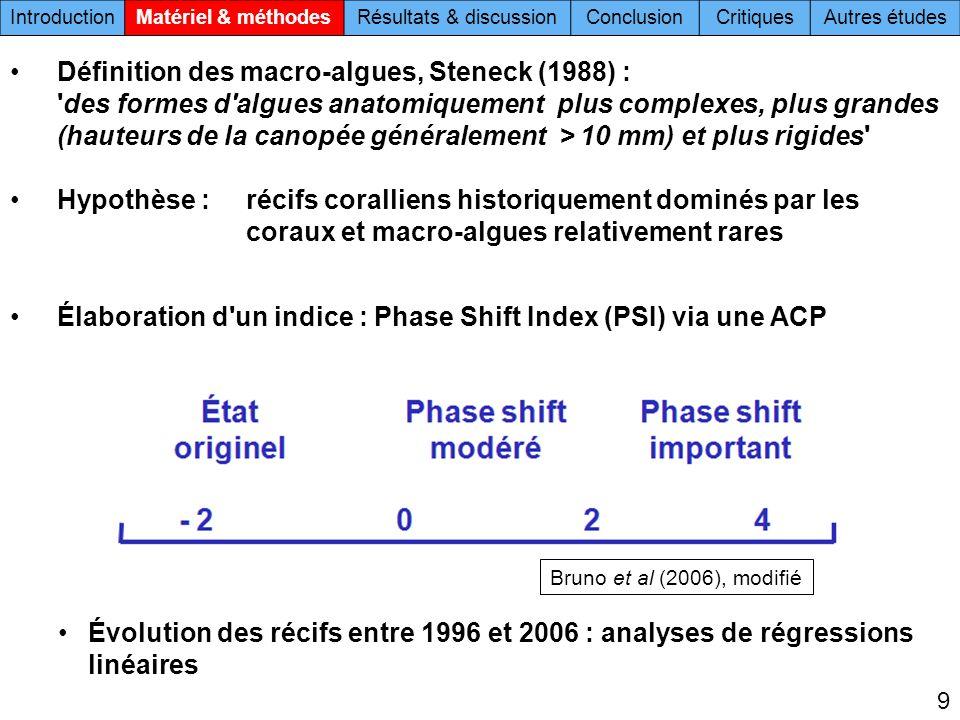 IntroductionMatériel & méthodesRésultats & discussionConclusionCritiquesAutres études Évolution des récifs entre 1996 et 2006 : analyses de régression