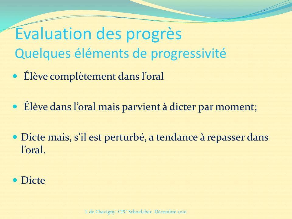 Evaluation des progrès Quelques éléments de progressivité Élève complètement dans loral Élève dans loral mais parvient à dicter par moment; Dicte mais