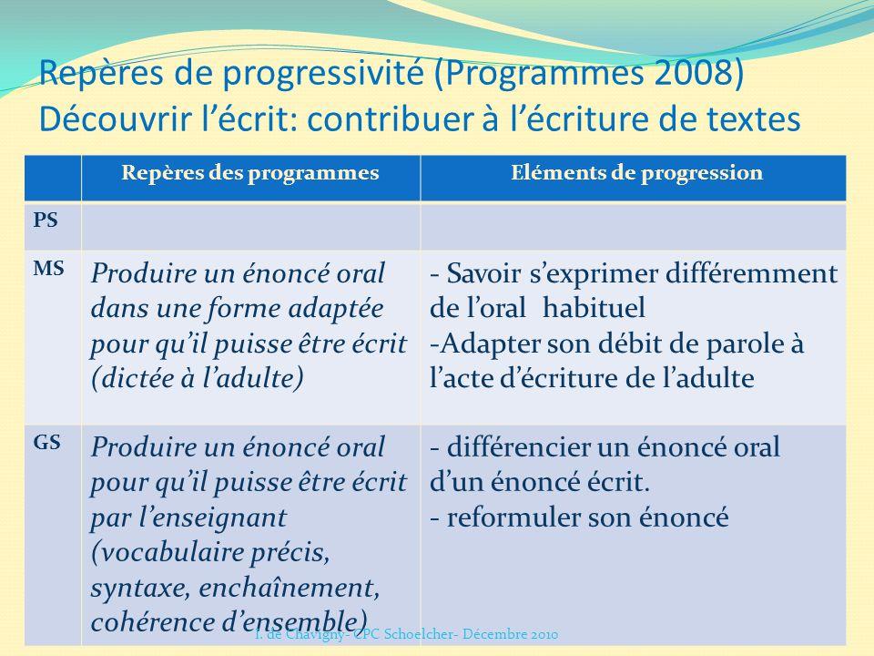 Repères de progressivité (Programmes 2008) Découvrir lécrit: contribuer à lécriture de textes Repères des programmes Eléments de progression PS MS Pro