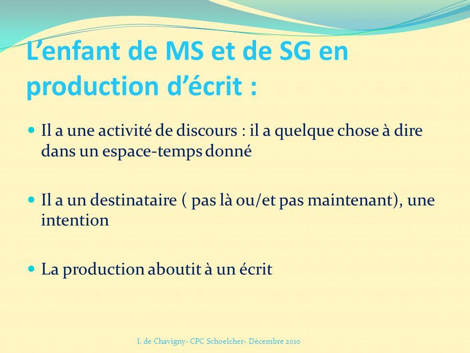 Bibliographie : « Cheminements graphiques » M.F Ferrand (Ed.