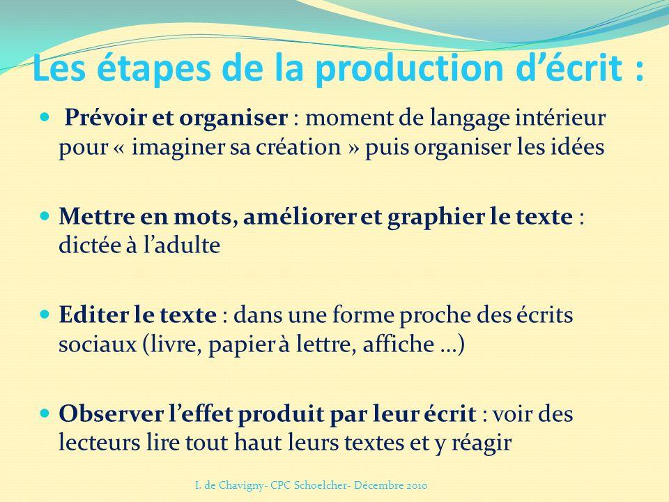 Les étapes de la production décrit : Prévoir et organiser : moment de langage intérieur pour « imaginer sa création » puis organiser les idées Mettre