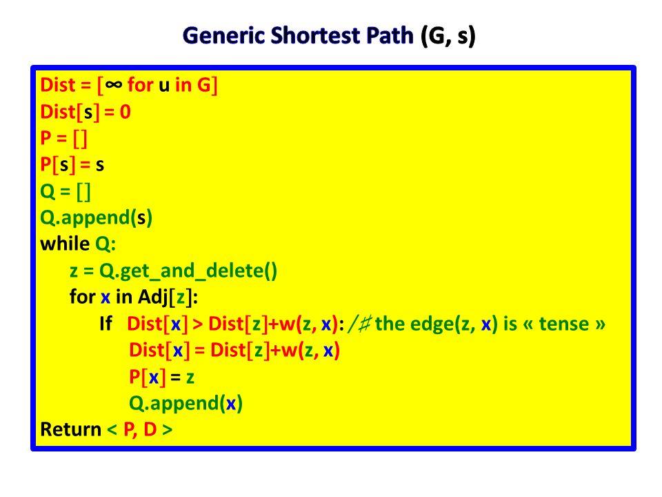 Dist = for u in G Dist s =0 P s = s Q = Topological_sort(G) while Q: z = Q.pop() for x in Adj z : If Dist x > Dist z +w(z, x) Dist x = Dist z +w(z, x) P x = z
