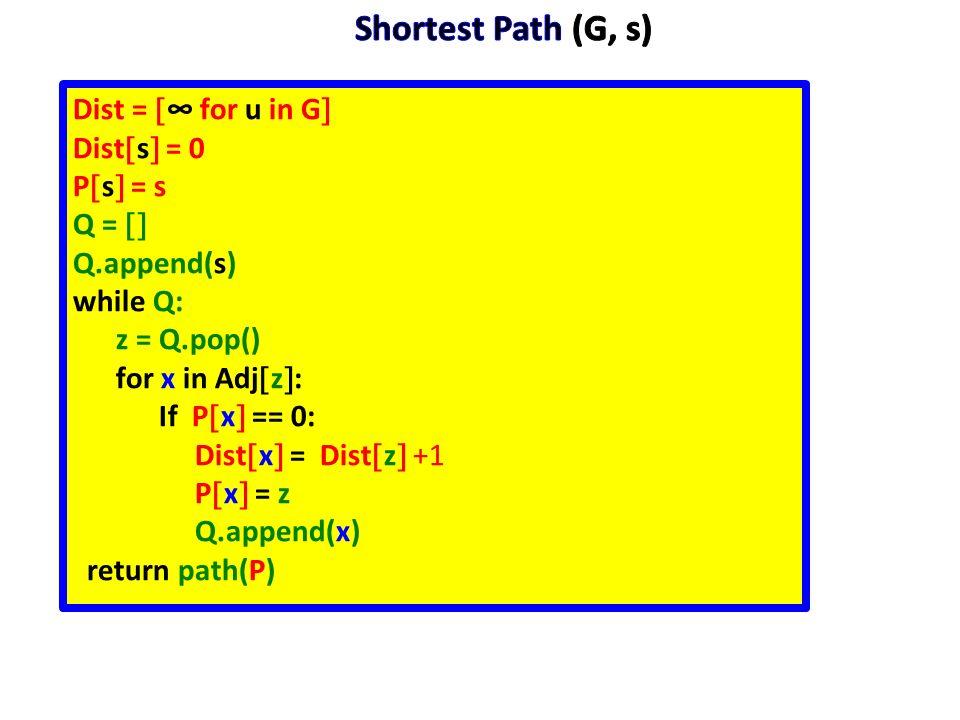 M = 0 for u in G, Dist = for u in G, Dist s =0, a =1, Q.enqueue(s), Q.enqueue( ) while Q: z = Q.dequeue() if z == : if a < n : Q.enqueue( ) a+=1 elif Q: PRINT G contains a negative cycle break for x in Adj z : If Dist x > Dist z +w(z, x): Dist x = Dist z +w(z, x) if M x a: M x = a Q.enqueue(x) G does not contains a negative cycle