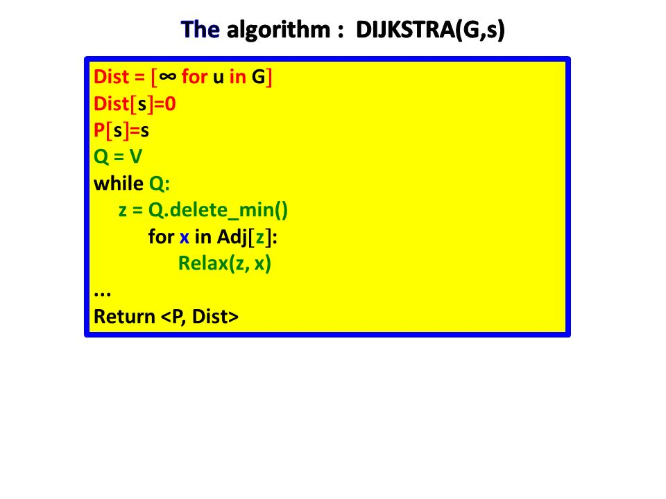 Dist = for u in G Dist s =0 P s =s Q = V while Q: z = Q.delete_min() for x in Adj z : Relax(z, x)... Return