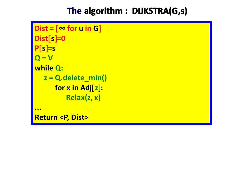 Dist = for u in G Dist s = 0 P s = s Q = Makeheap(V) (using dist-values as keys) while Q: z = Q.deletemin_key() / extract min operation for x in Adj z : If Dist x > Dist z +w(z, x) Q.decrease_key(x) / Dist x = Dist z +w(z, x), P x = z