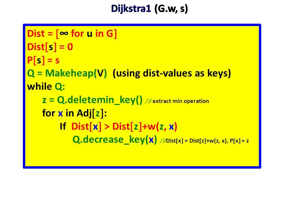 M = 0 for u in G Dist = for u in G Dist s = 0 P s = s Q.add(s) / altenatively, Q={s} and insert nodes when reached while Q: z = Q.delete_min() for x in Adj z : If Dist x > Dist z +w(z, x) Q.decrease_key(x) / Dist x = Dist z +w(z, x), P x = z If M x ==0: M x =1 Q.add(x)