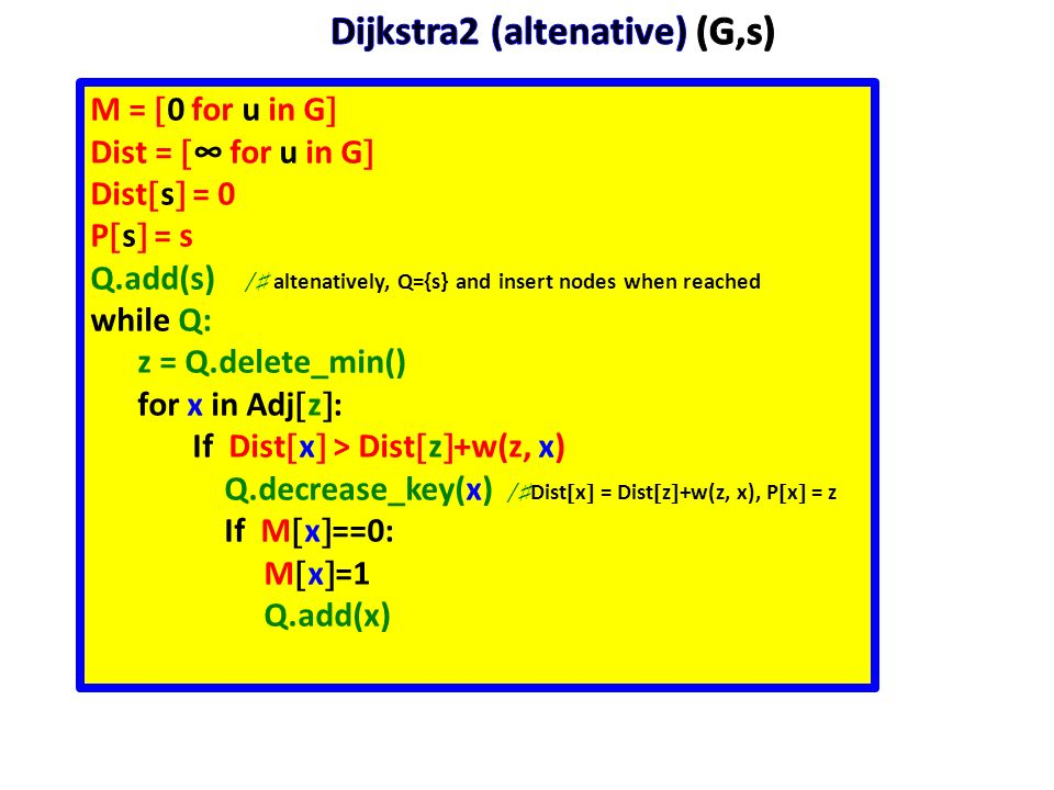 M = 0 for u in G Dist = for u in G Dist s = 0 P s = s Q.add(s) / altenatively, Q={s} and insert nodes when reached while Q: z = Q.delete_min() for x i