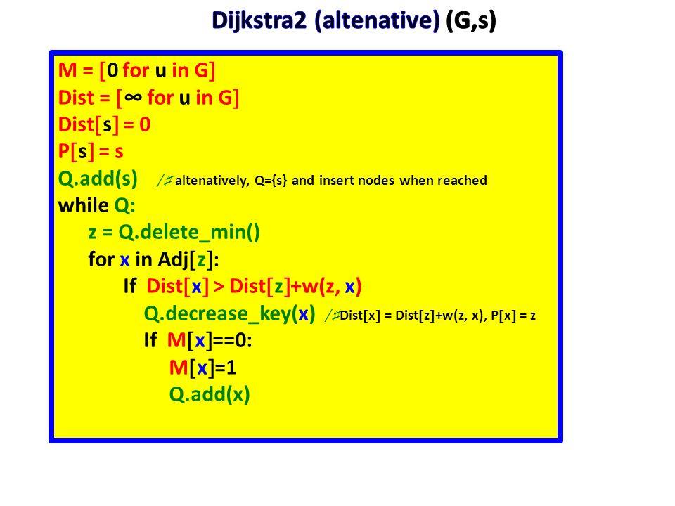 Opérations: Extract-Min Decrease-Key # ops: V E Temps/Op.
