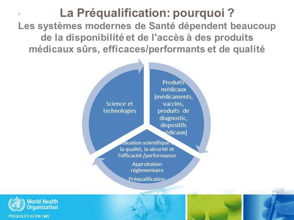 PREQUALIFICATION OMS La Préqualification: pourquoi ? Les systèmes modernes de Santé dépendent beaucoup de la disponibilité et de l'accès à des produit
