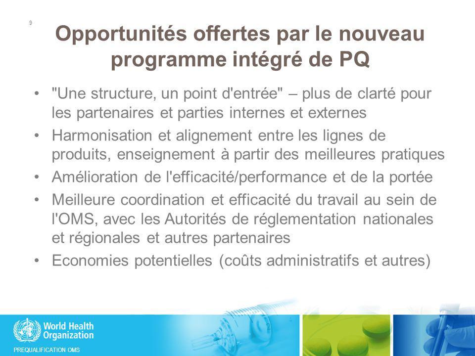 PREQUALIFICATION OMS Opportunités offertes par le nouveau programme intégré de PQ
