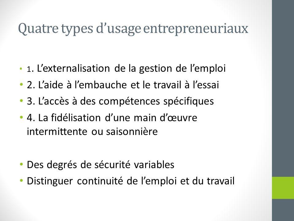 Quatre types dusage entrepreneuriaux 1. Lexternalisation de la gestion de lemploi 2. Laide à lembauche et le travail à lessai 3. Laccès à des compéten