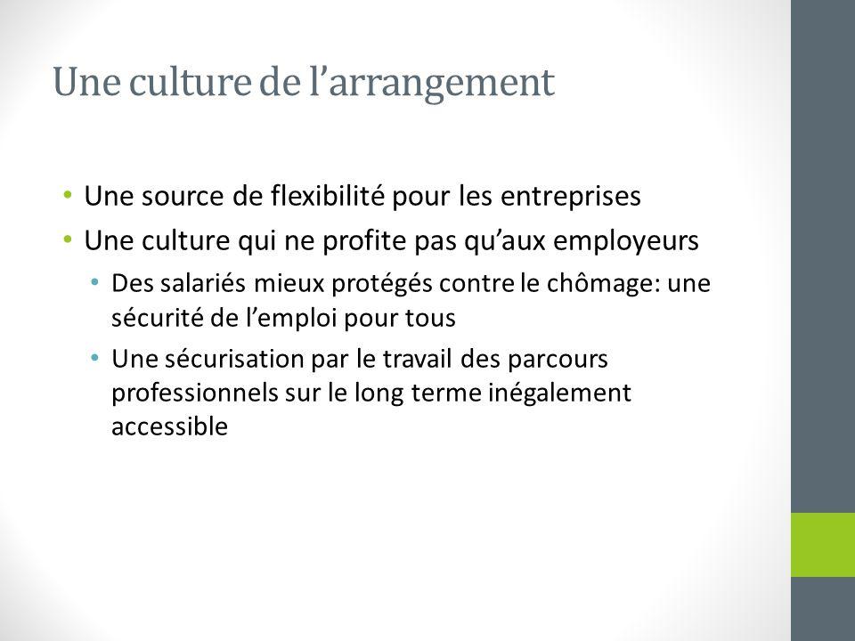 Une culture de larrangement Une source de flexibilité pour les entreprises Une culture qui ne profite pas quaux employeurs Des salariés mieux protégés