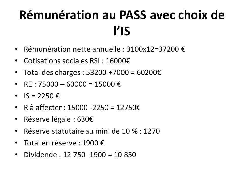 Rémunération au PASS avec choix de lIS Rémunération nette annuelle : 3100x12=37200 Cotisations sociales RSI : 16000 Total des charges : 53200 +7000 =