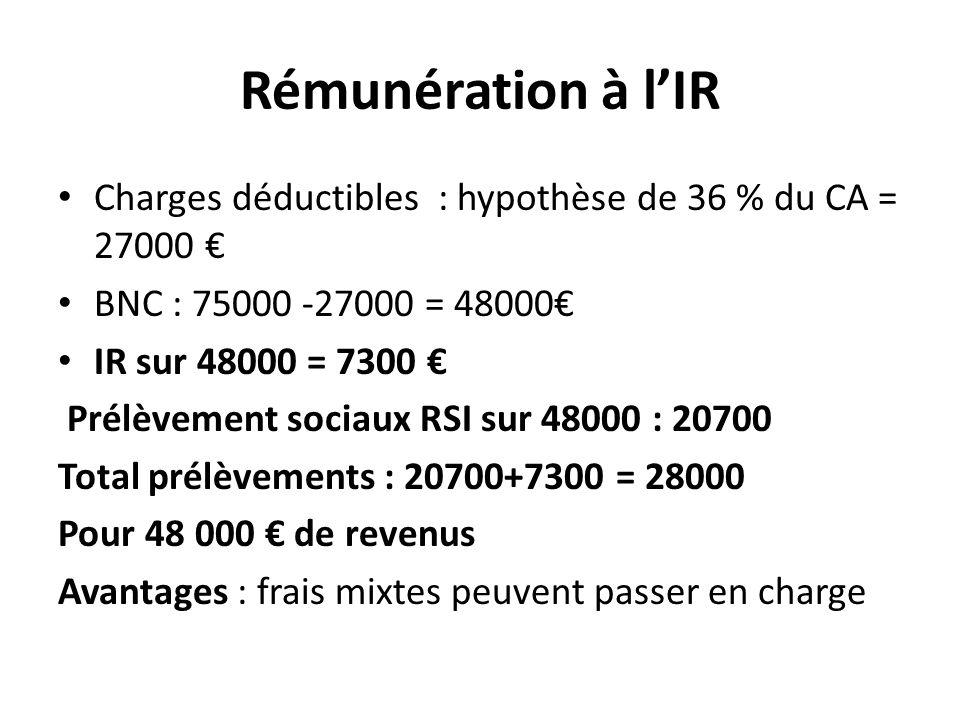 Rémunération à lIR Charges déductibles : hypothèse de 36 % du CA = 27000 BNC : 75000 -27000 = 48000 IR sur 48000 = 7300 Prélèvement sociaux RSI sur 48