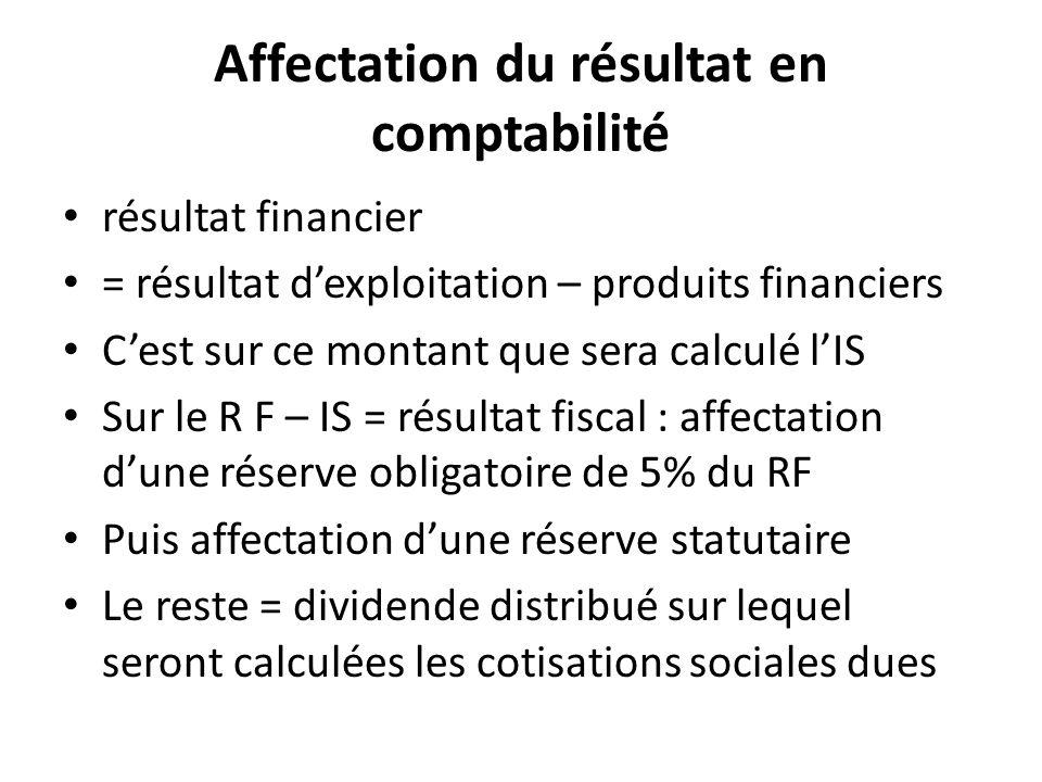 Affectation du résultat en comptabilité résultat financier = résultat dexploitation – produits financiers Cest sur ce montant que sera calculé lIS Sur
