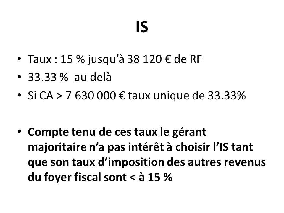 IS Taux : 15 % jusquà 38 120 de RF 33.33 % au delà Si CA > 7 630 000 taux unique de 33.33% Compte tenu de ces taux le gérant majoritaire na pas intérê