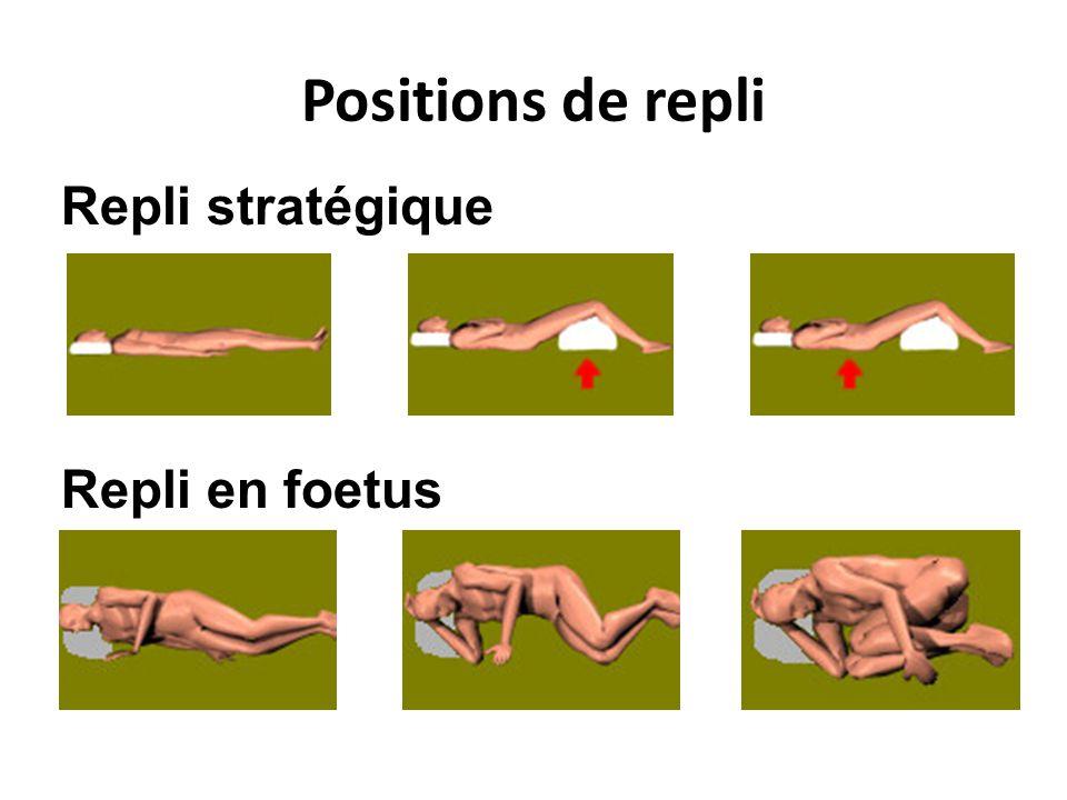 Positions de repli Repli stratégique Repli en foetus