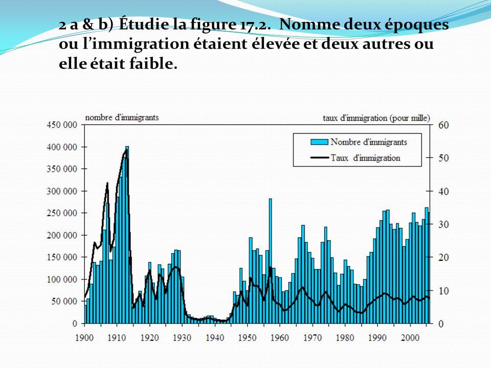 Deux époques ou limmigration étaient élevée sont; vers les 1910 - lexpansion de louest canadien, Les 1950 - après la 2ieme guerre mondiale, début des 1990 - une période économique favorable.