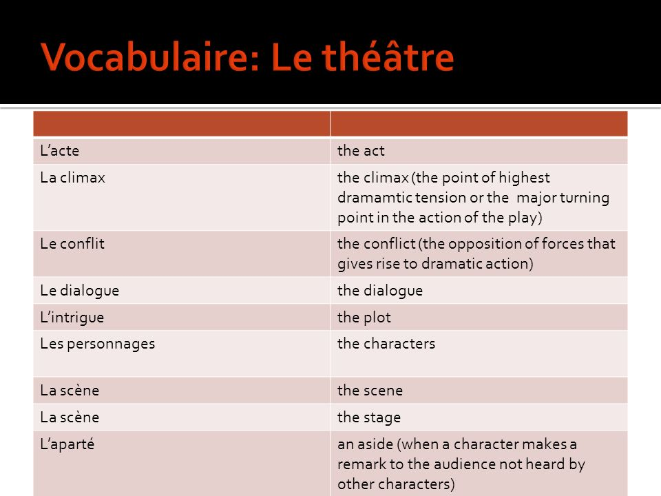 Lactethe act La climaxthe climax (the point of highest dramamtic tension or the major turning point in the action of the play) Le conflitthe conflict