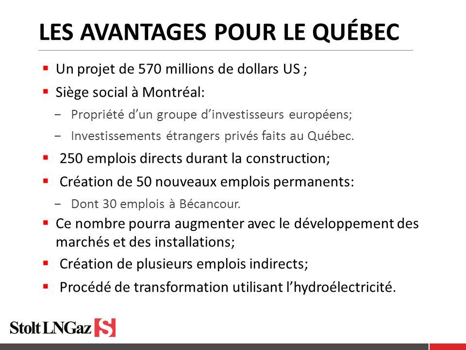 LES AVANTAGES POUR LE QUÉBEC Un projet de 570 millions de dollars US ; Siège social à Montréal:  Propriété dun groupe dinvestisseurs européens;  Investissements étrangers privés faits au Québec.