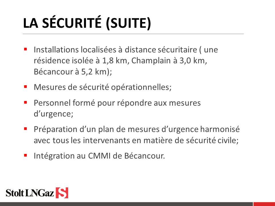 Installations localisées à distance sécuritaire ( une résidence isolée à 1,8 km, Champlain à 3,0 km, Bécancour à 5,2 km); Mesures de sécurité opérationnelles; Personnel formé pour répondre aux mesures durgence; Préparation dun plan de mesures durgence harmonisé avec tous les intervenants en matière de sécurité civile; Intégration au CMMI de Bécancour.