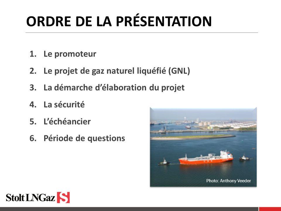 ORDRE DE LA PRÉSENTATION 1.Le promoteur 2.Le projet de gaz naturel liquéfié (GNL) 3.La démarche délaboration du projet 4.La sécurité 5.Léchéancier 6.Période de questions Photo: Anthony Veeder