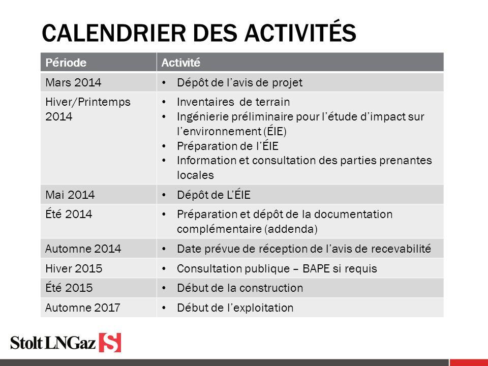 CALENDRIER DES ACTIVITÉS PériodeActivité Mars 2014 Dépôt de lavis de projet Hiver/Printemps 2014 Inventaires de terrain Ingénierie préliminaire pour l