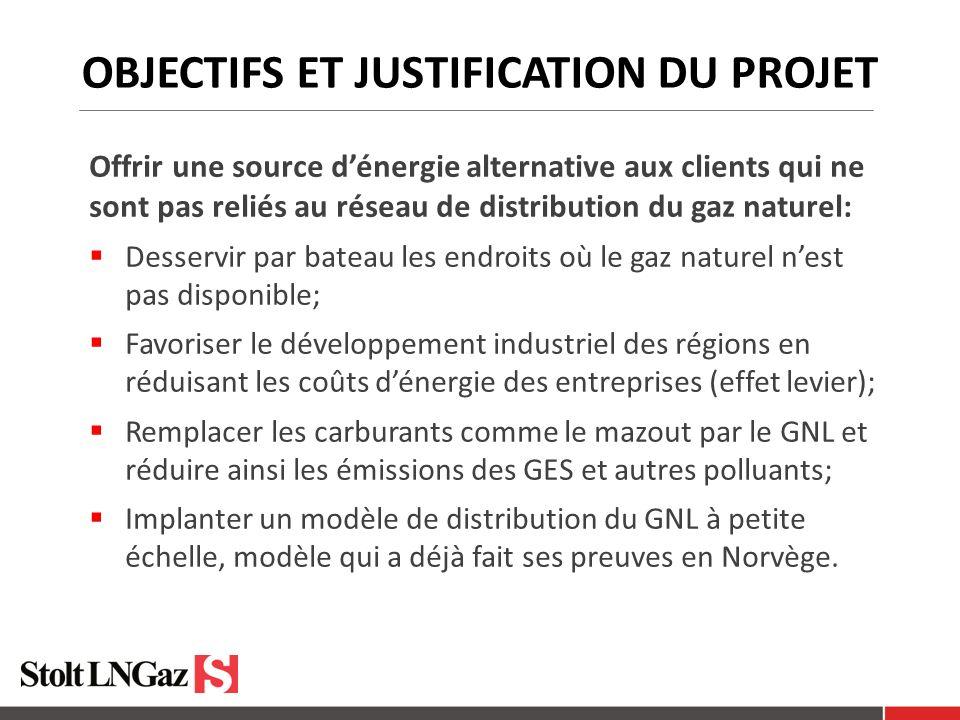 OBJECTIFS ET JUSTIFICATION DU PROJET Offrir une source dénergie alternative aux clients qui ne sont pas reliés au réseau de distribution du gaz nature