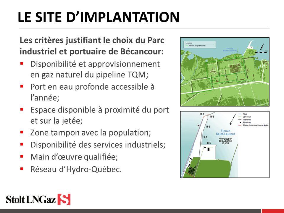 LE SITE DIMPLANTATION Les critères justifiant le choix du Parc industriel et portuaire de Bécancour: Disponibilité et approvisionnement en gaz naturel