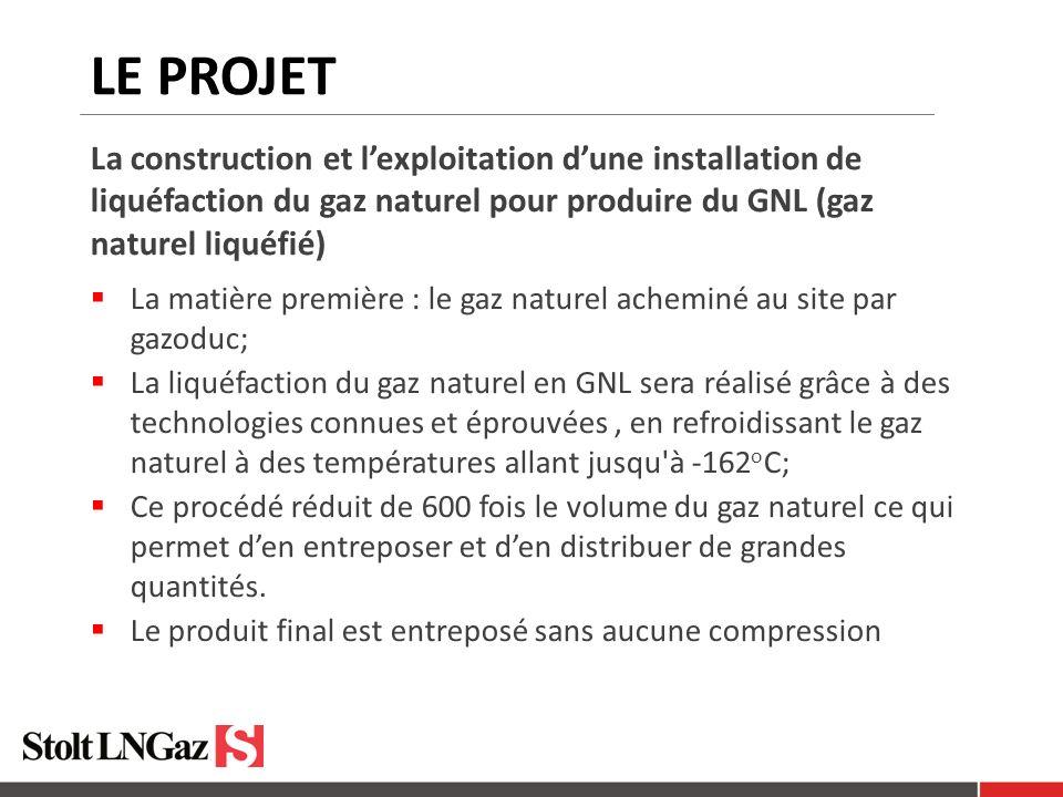 LE PROJET La construction et lexploitation dune installation de liquéfaction du gaz naturel pour produire du GNL (gaz naturel liquéfié) La matière pre
