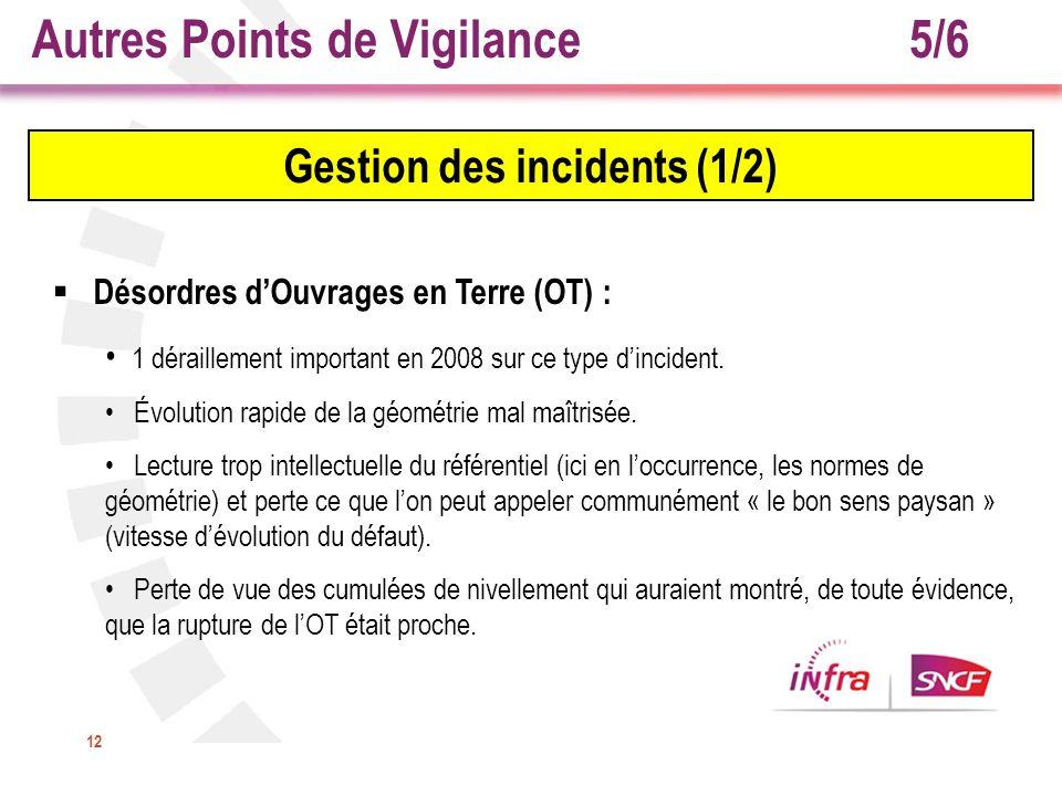 12 Gestion des incidents (1/2) Désordres dOuvrages en Terre (OT) : 1 déraillement important en 2008 sur ce type dincident.