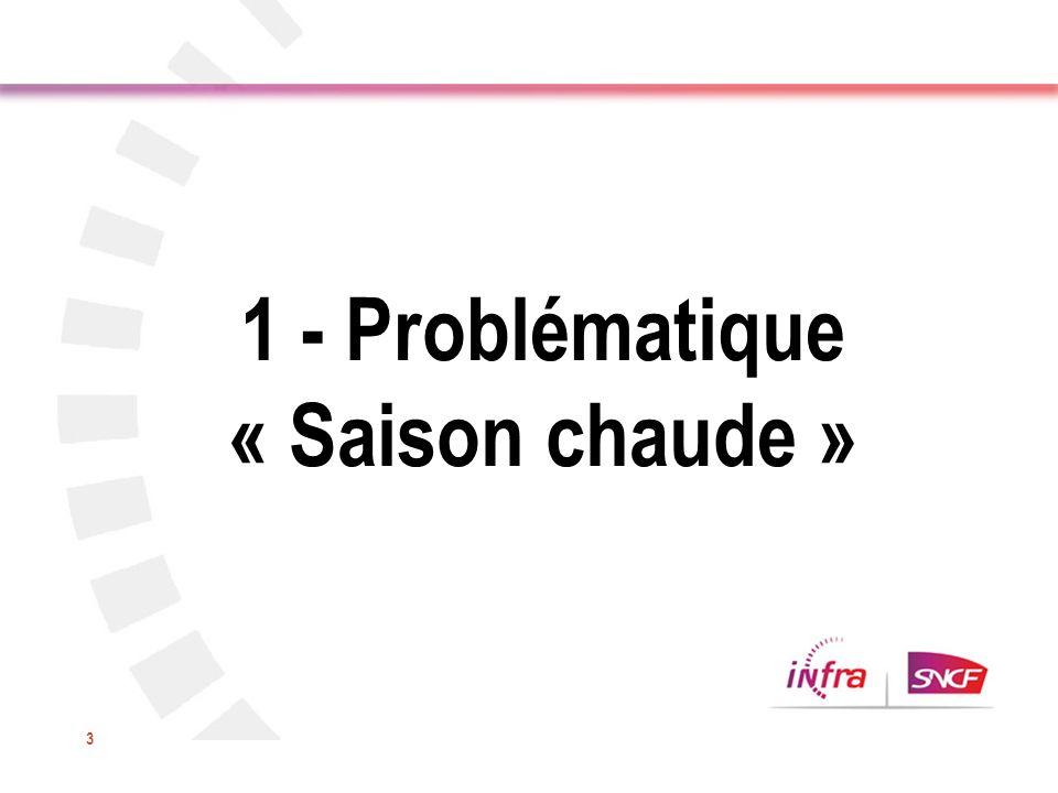 3 1 - Problématique « Saison chaude »