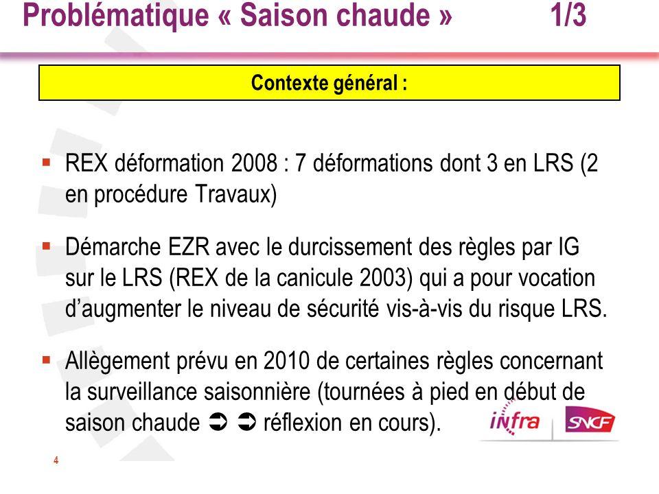 4 REX déformation 2008 : 7 déformations dont 3 en LRS (2 en procédure Travaux) Démarche EZR avec le durcissement des règles par IG sur le LRS (REX de la canicule 2003) qui a pour vocation daugmenter le niveau de sécurité vis-à-vis du risque LRS.