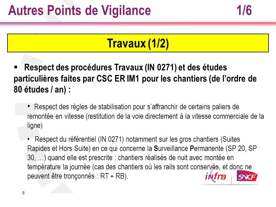 8 Travaux (1/2) Respect des procédures Travaux (IN 0271) et des études particulières faites par CSC ER IM1 pour les chantiers (de lordre de 80 études