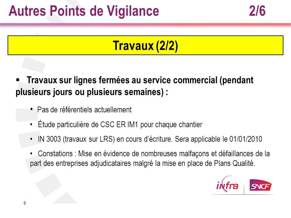 9 Travaux (2/2) Travaux sur lignes fermées au service commercial (pendant plusieurs jours ou plusieurs semaines) : Pas de référentiels actuellement Ét