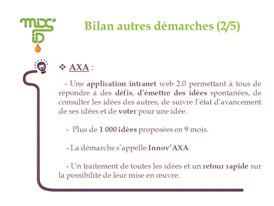 Bilan autres démarches (2/5) AXA : - Une application intranet web 2.0 permettant à tous de répondre à des défis, démettre des idées spontanées, de con